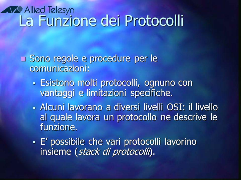 La Funzione dei Protocolli Sono regole e procedure per le comunicazioni: Sono regole e procedure per le comunicazioni:  Esistono molti protocolli, og