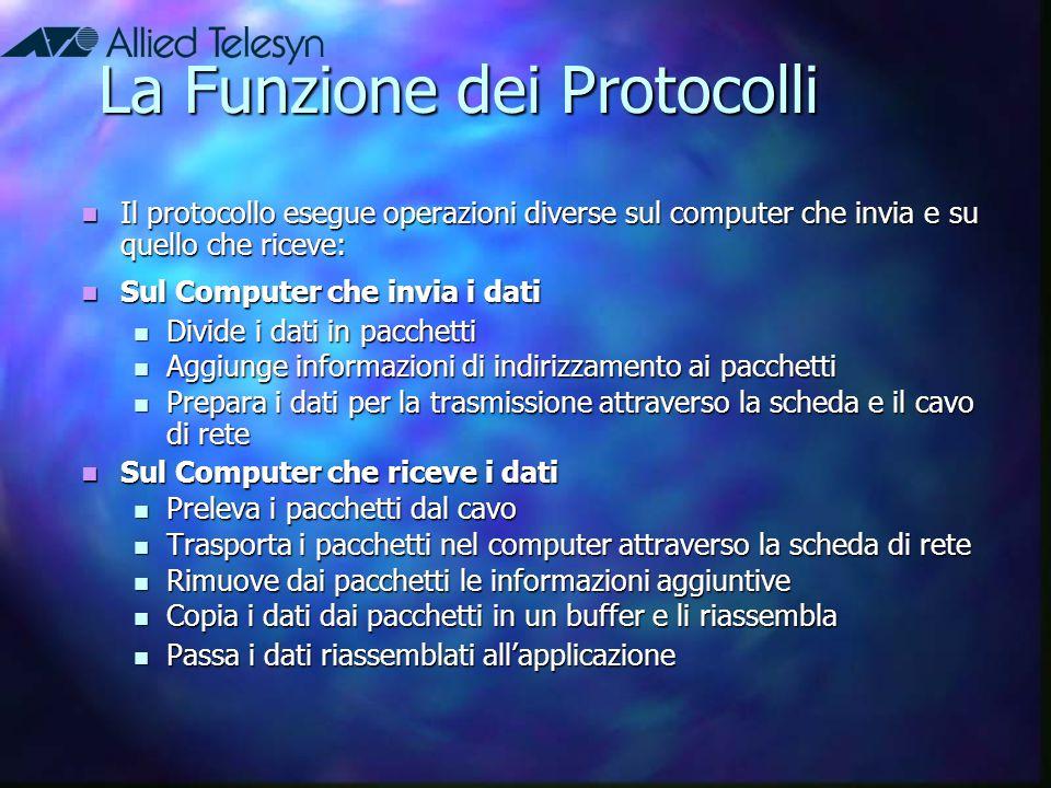 La Funzione dei Protocolli Il protocollo esegue operazioni diverse sul computer che invia e su quello che riceve: Il protocollo esegue operazioni dive