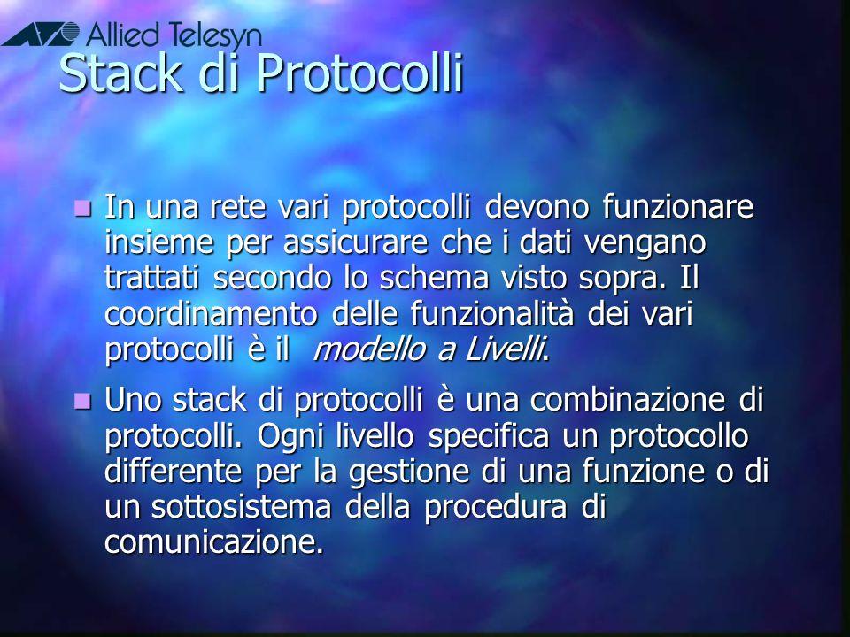 Stack di Protocolli In una rete vari protocolli devono funzionare insieme per assicurare che i dati vengano trattati secondo lo schema visto sopra. Il