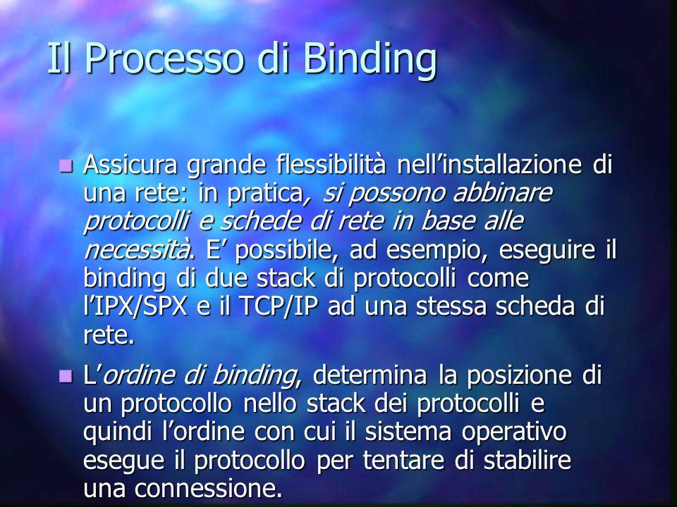 Il Processo di Binding Assicura grande flessibilità nell'installazione di una rete: in pratica, si possono abbinare protocolli e schede di rete in bas