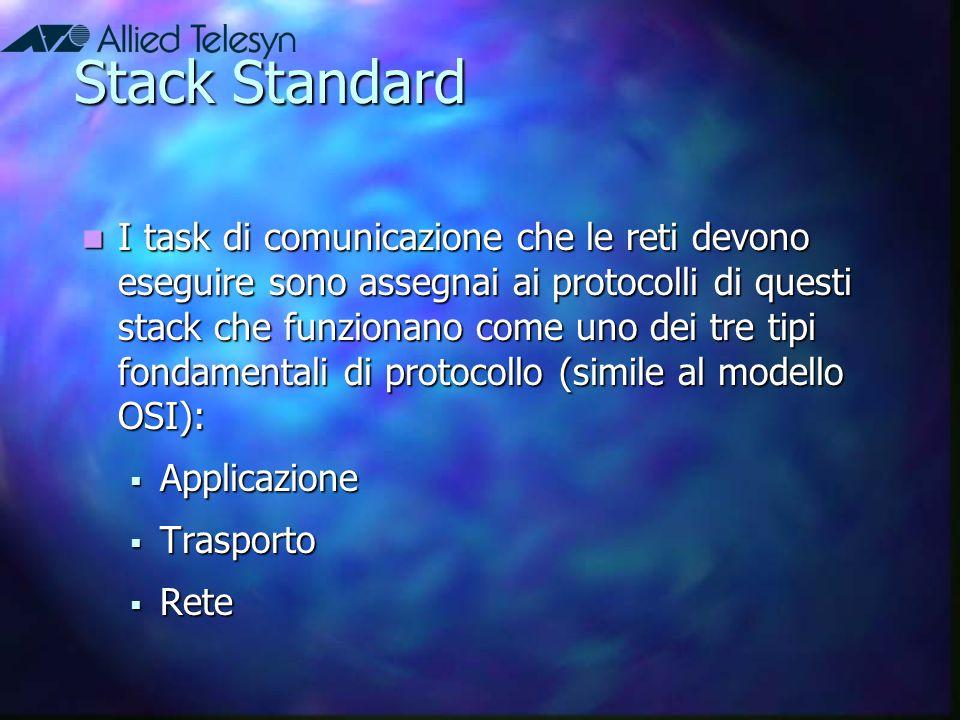 Stack Standard I task di comunicazione che le reti devono eseguire sono assegnai ai protocolli di questi stack che funzionano come uno dei tre tipi fo
