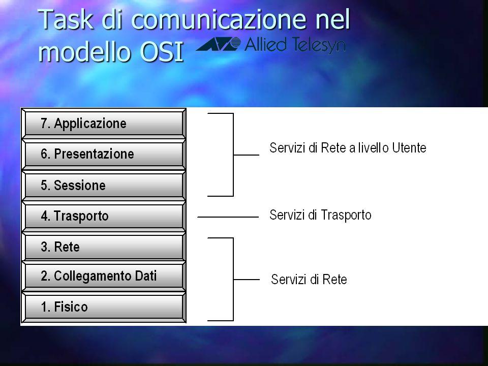 Task di comunicazione nel modello OSI