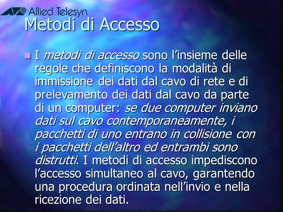 Metodi di Accesso I metodi di accesso sono l'insieme delle regole che definiscono la modalità di immissione dei dati dal cavo di rete e di prelevament