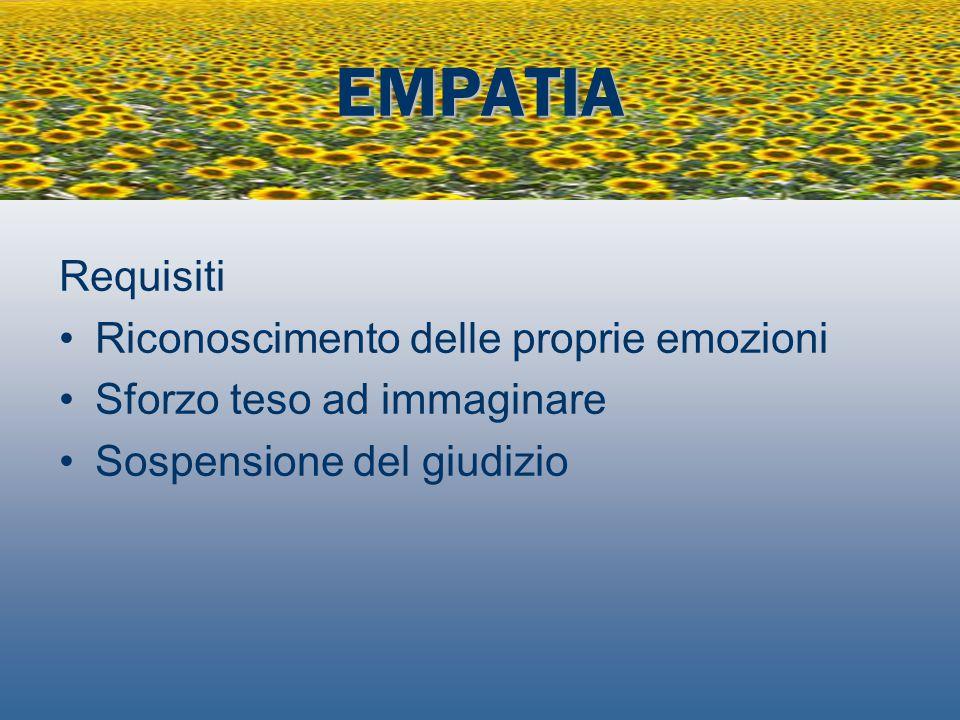 EMPATIA Requisiti Riconoscimento delle proprie emozioni Sforzo teso ad immaginare Sospensione del giudizio
