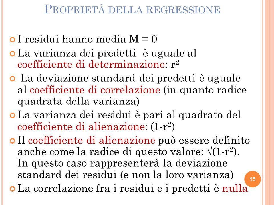 P ROPRIETÀ DELLA REGRESSIONE I residui hanno media M = 0 La varianza dei predetti è uguale al coefficiente di determinazione: r 2 La deviazione standa