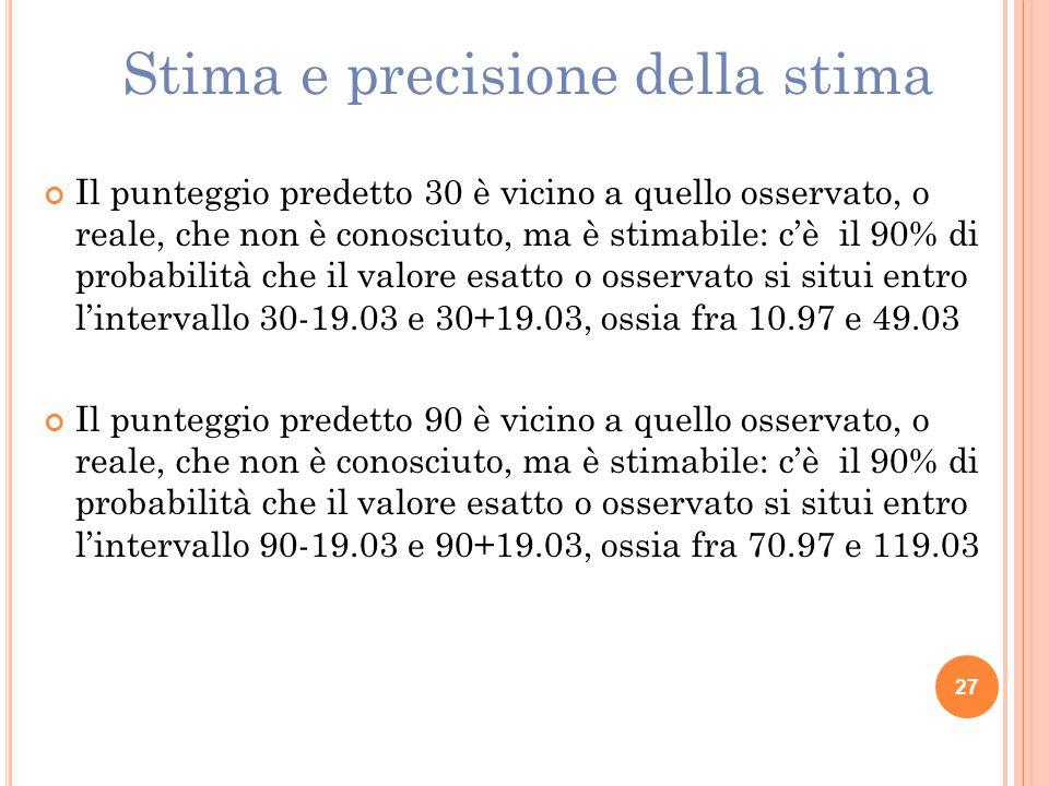 Stima e precisione della stima Il punteggio predetto 30 è vicino a quello osservato, o reale, che non è conosciuto, ma è stimabile: c'è il 90% di prob