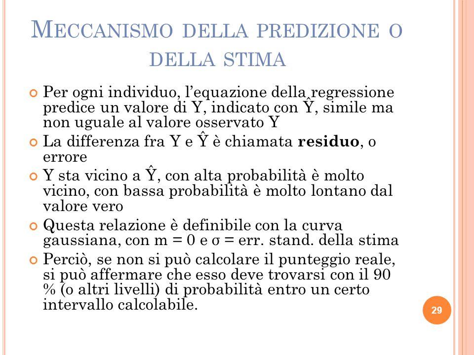 M ECCANISMO DELLA PREDIZIONE O DELLA STIMA Per ogni individuo, l'equazione della regressione predice un valore di Y, indicato con Ŷ, simile ma non ugu