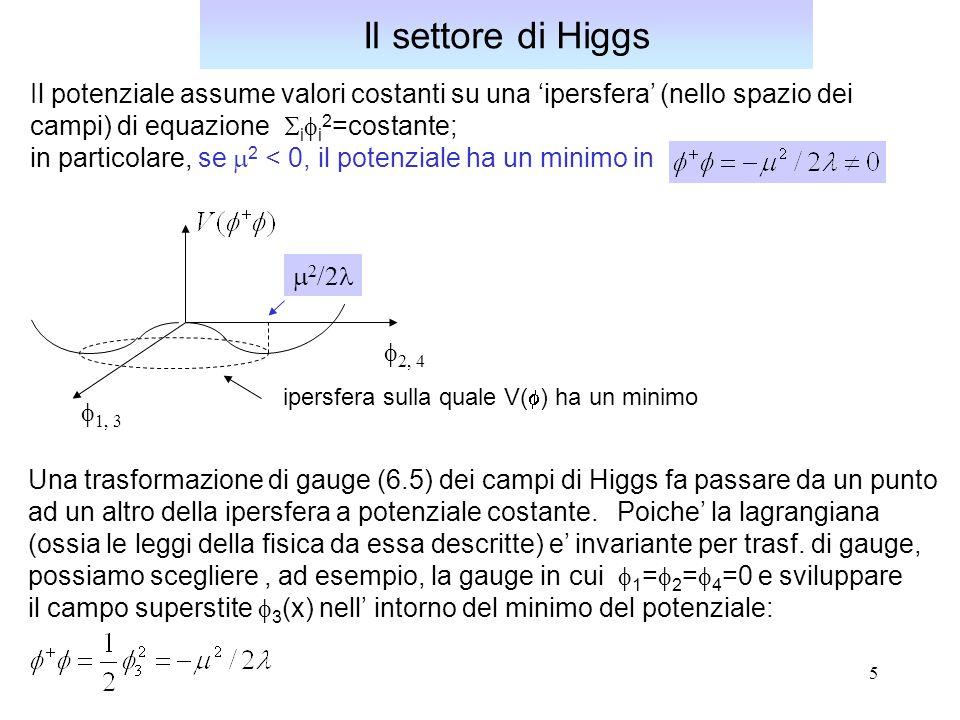 6 Detto v il valore di aspettazione di  3 nello stato in cui V(  ) ha un minimo ( vuoto ): Il settore di Higgs dove h(x) e' il campo fisico che misura le fluttuazioni rispetto allo stato di energia minima.