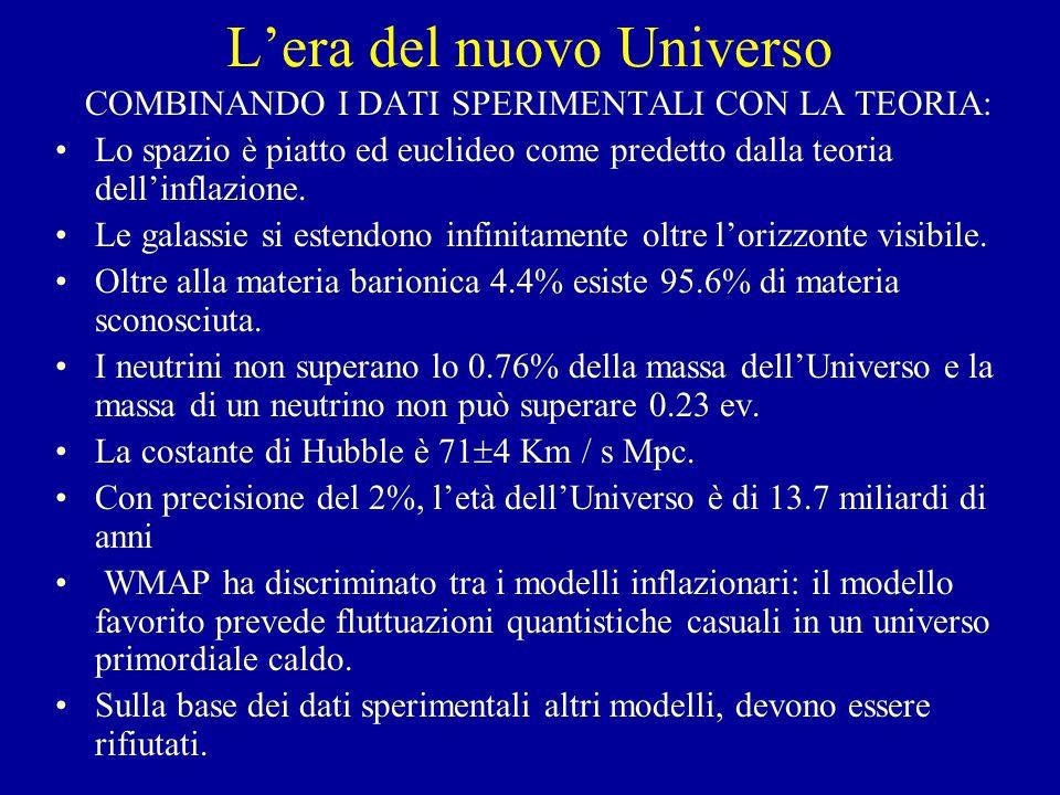 L'era del nuovo Universo COMBINANDO I DATI SPERIMENTALI CON LA TEORIA: Lo spazio è piatto ed euclideo come predetto dalla teoria dell'inflazione.