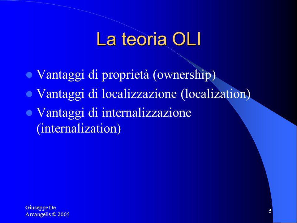Giuseppe De Arcangelis © 2005 5 La teoria OLI Vantaggi di proprietà (ownership) Vantaggi di localizzazione (localization) Vantaggi di internalizzazione (internalization)