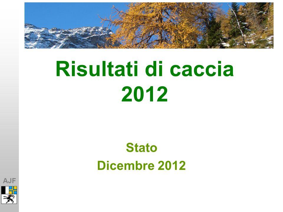 AJF Risultati di caccia 2012 Stato Dicembre 2012