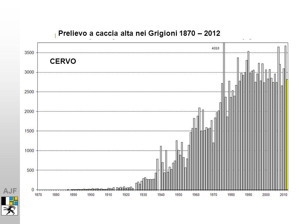 AJF Prelievo a caccia alta nei Grigioni 1870 – 2012 CERVO