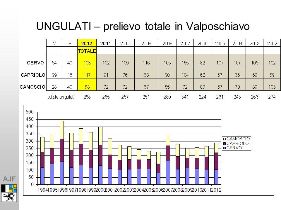 AJF UNGULATI – prelievo totale in Valposchiavo