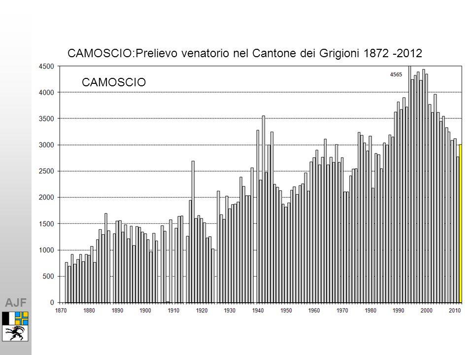 AJF CAMOSCIO:Prelievo venatorio nel Cantone dei Grigioni 1872 -2012 CAMOSCIO