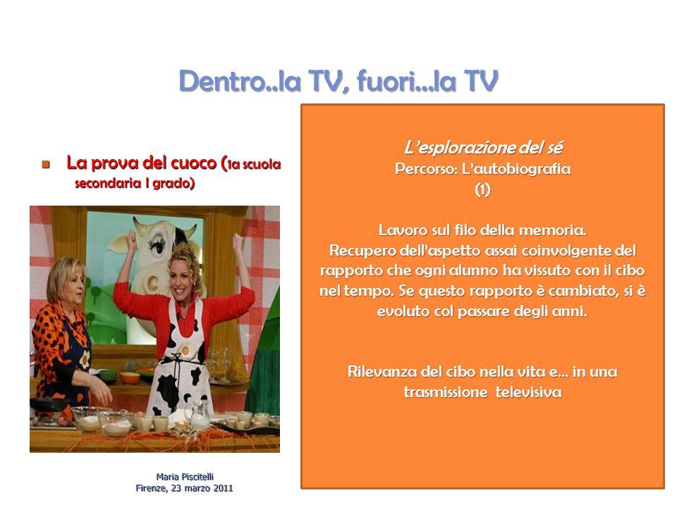 Dentro..la TV, fuori…la TV La prova del cuoco ( 1a scuola La prova del cuoco ( 1a scuola secondaria I grado) secondaria I grado) Maria Piscitelli Fire
