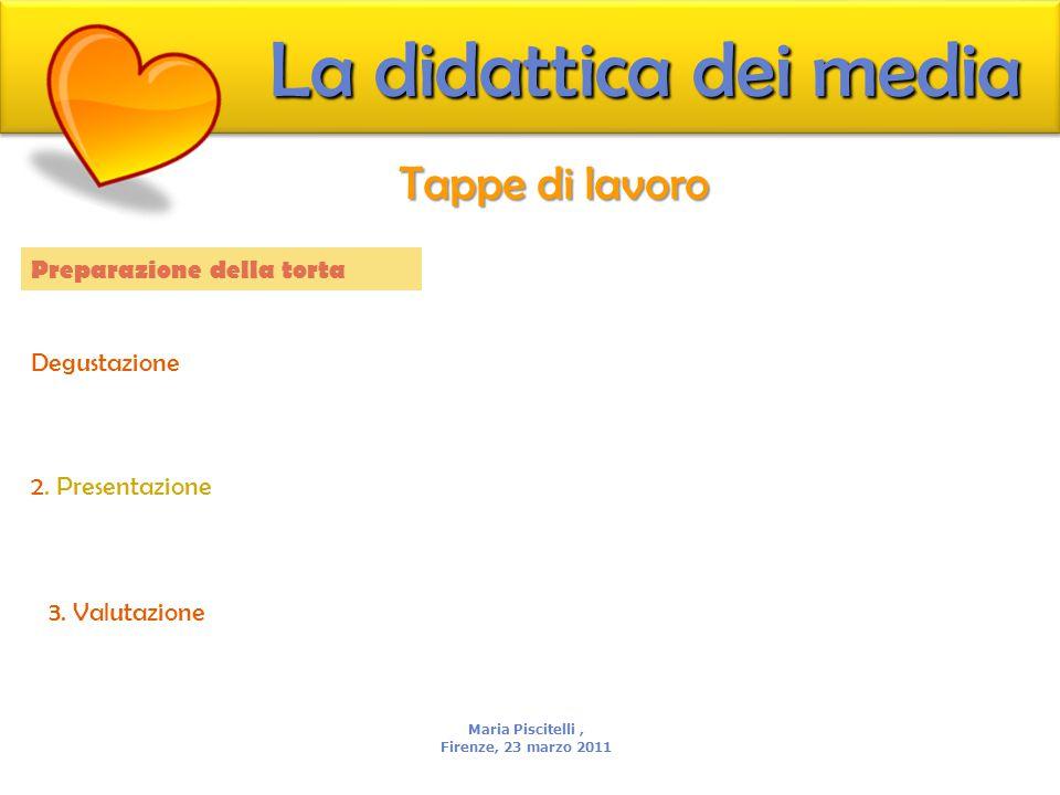 Tappe di lavoro Preparazione della torta Degustazione 2. Presentazione 3. Valutazione Maria Piscitelli, Firenze, 23 marzo 2011