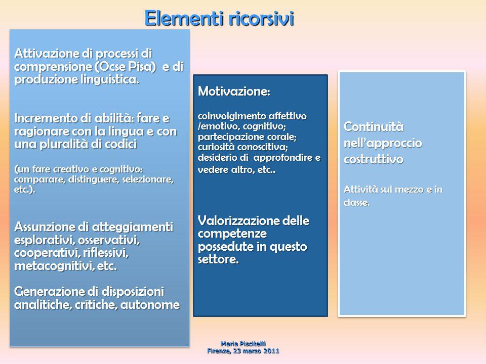 Elementi ricorsivi Maria Piscitelli Firenze, 23 marzo 2011 Attivazione di processi di comprensione (Ocse Pisa) e di produzione linguistica. Incremento
