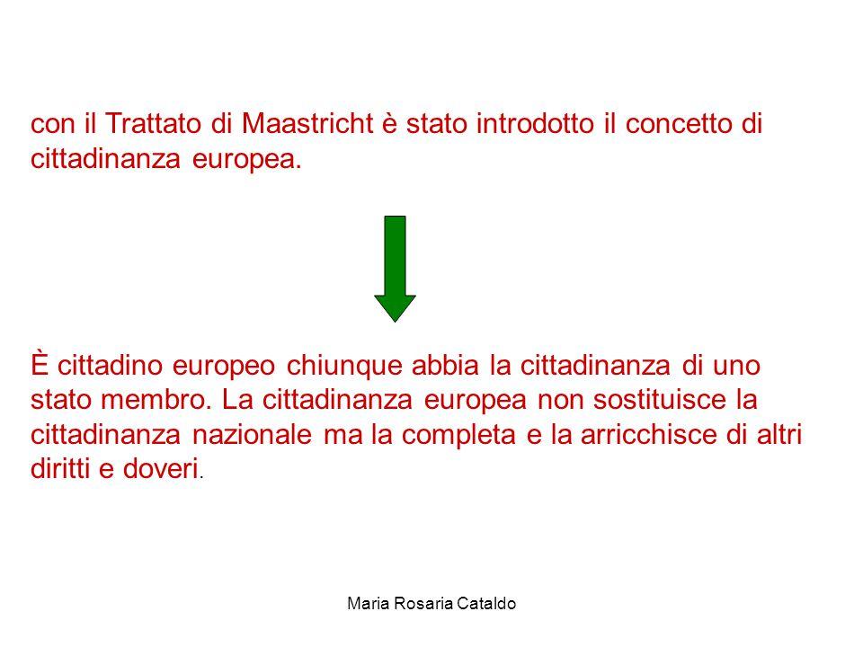 Maria Rosaria Cataldo con il Trattato di Maastricht è stato introdotto il concetto di cittadinanza europea.