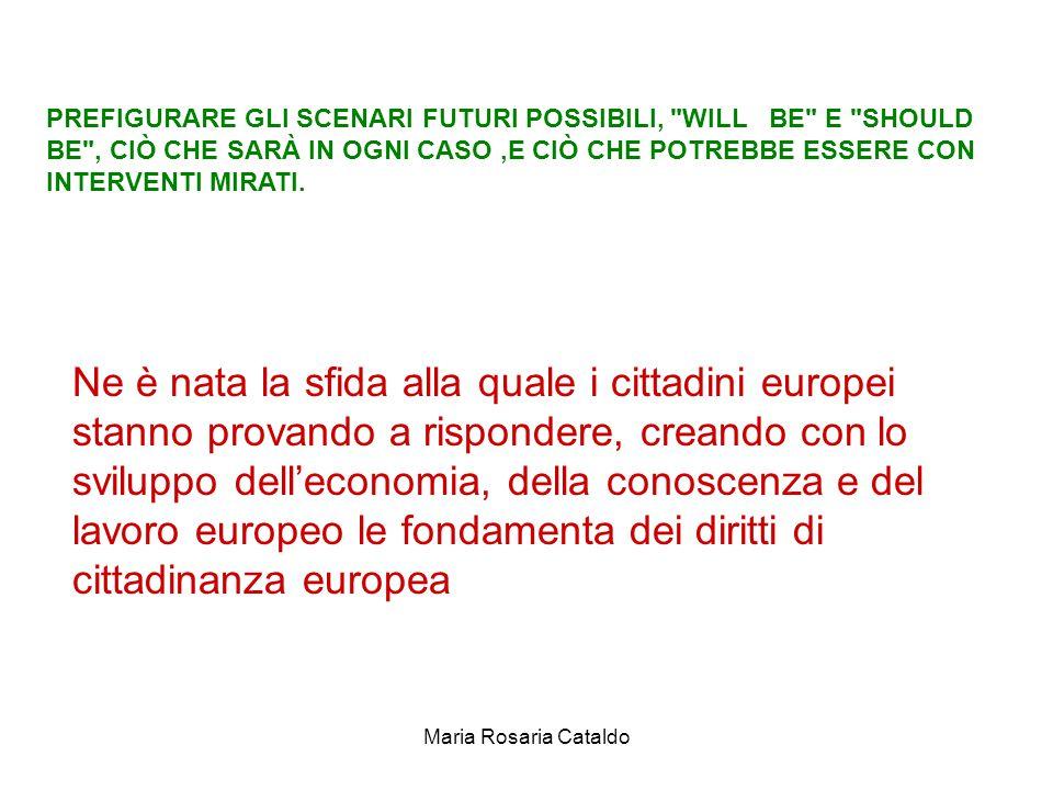 Maria Rosaria Cataldo Ne è nata la sfida alla quale i cittadini europei stanno provando a rispondere, creando con lo sviluppo dell'economia, della conoscenza e del lavoro europeo le fondamenta dei diritti di cittadinanza europea PREFIGURARE GLI SCENARI FUTURI POSSIBILI, WILL BE E SHOULD BE , CIÒ CHE SARÀ IN OGNI CASO,E CIÒ CHE POTREBBE ESSERE CON INTERVENTI MIRATI.
