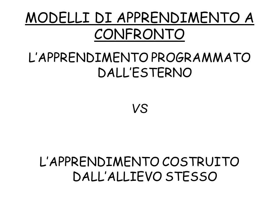 MODELLI DI APPRENDIMENTO A CONFRONTO L'APPRENDIMENTO PROGRAMMATO DALL'ESTERNO VS L'APPRENDIMENTO COSTRUITO DALL'ALLIEVO STESSO