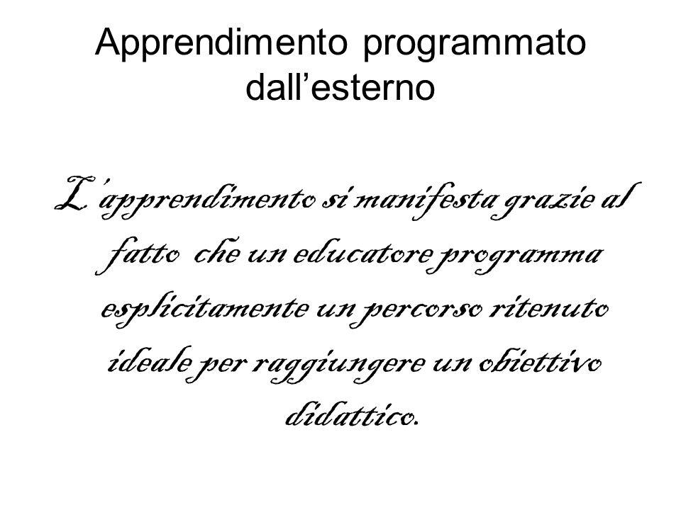 CARATTERISTICHE FONDAMENTALI DELL'APPRENDIMENTO PROGRAMMATO DALL'ESTERNO: 1.L'obiettivo didattico è definito a priori in modo rigoroso e formale.