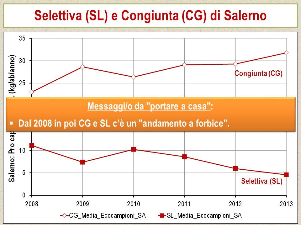 Selettiva (SL) e Congiunta (CG) di Salerno Congiunta (CG) Selettiva (SL) Messaggi/o da