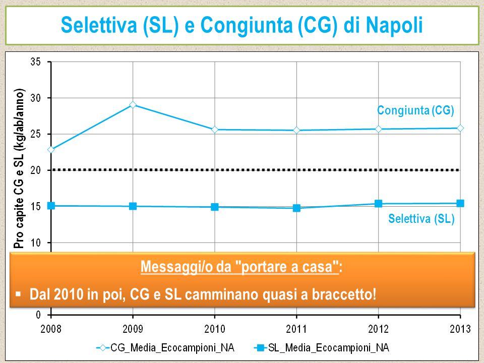 Selettiva (SL) e Congiunta (CG) di Napoli Congiunta (CG) Selettiva (SL) Messaggi/o da