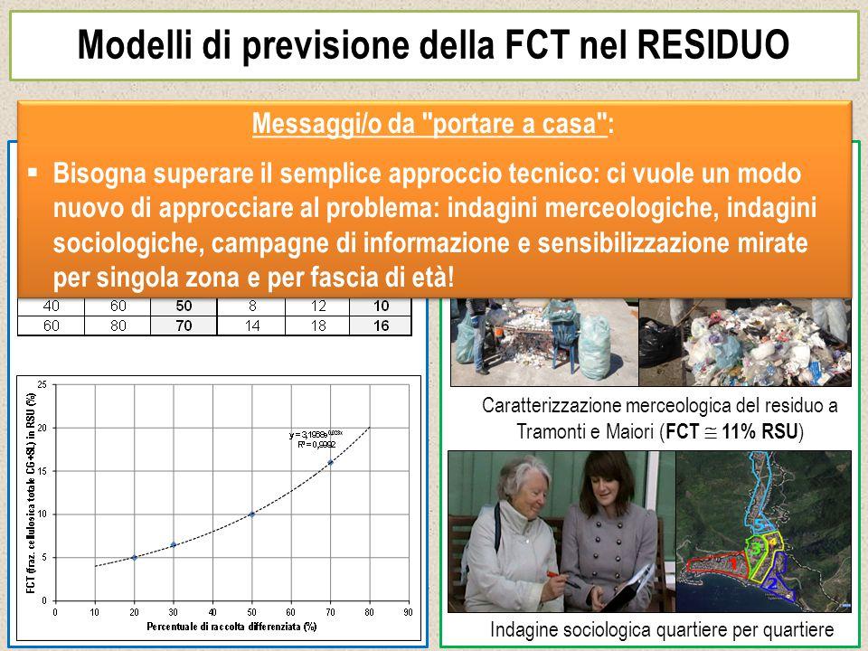 Modelli di previsione della FCT nel RESIDUO Caratterizzazione merceologica del residuo a Tramonti e Maiori ( FCT  11% RSU ) Indagine sociologica quar