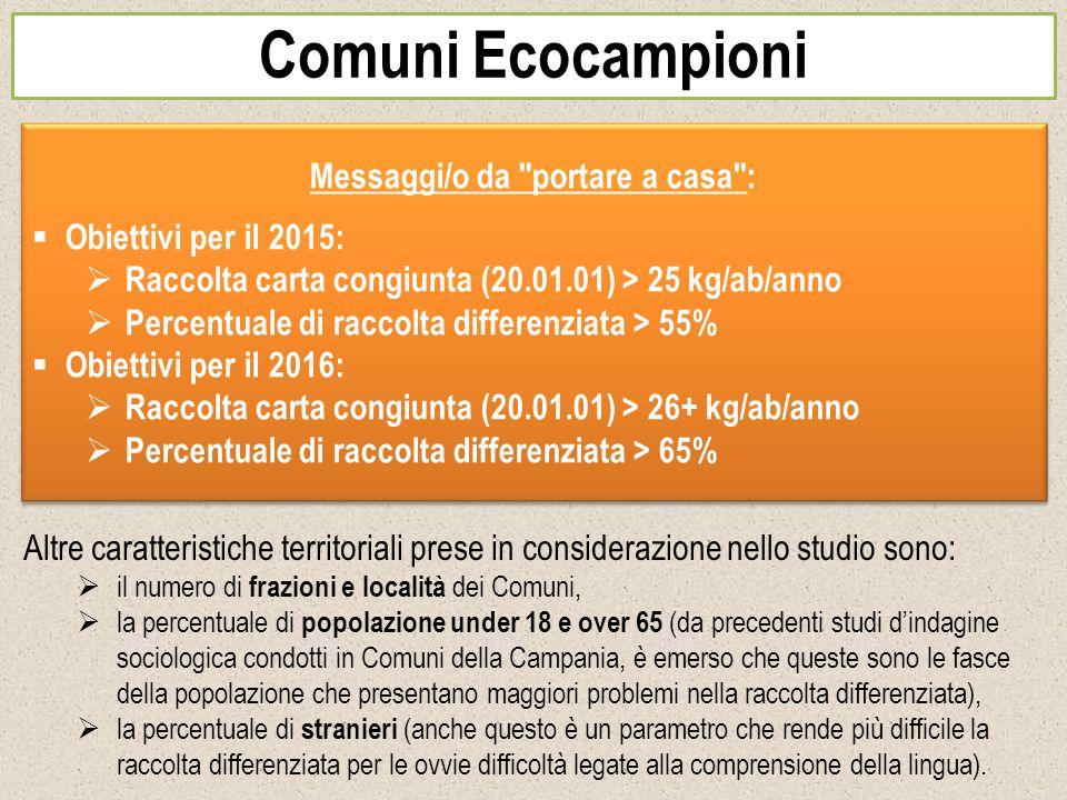  I tre criteri di selezione dei Comuni Ecocampioni sono:  Raccolta carta congiunta (20.01.01) > 20 kg/ab/anno  Percentuale di raccolta differenziat