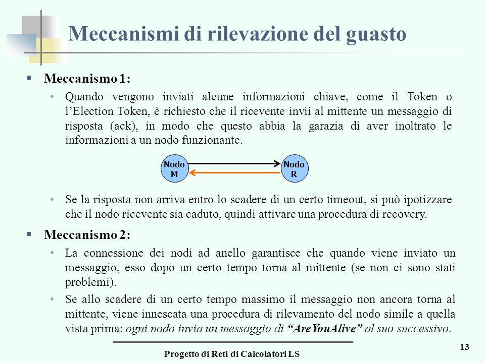 Progetto di Reti di Calcolatori LS 13 Meccanismi di rilevazione del guasto  Meccanismo 1: Quando vengono inviati alcune informazioni chiave, come il