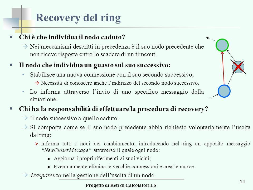 Progetto di Reti di Calcolatori LS 14 Recovery del ring  Chi è che individua il nodo caduto?  Nei meccanismi descritti in precedenza è il suo nodo p