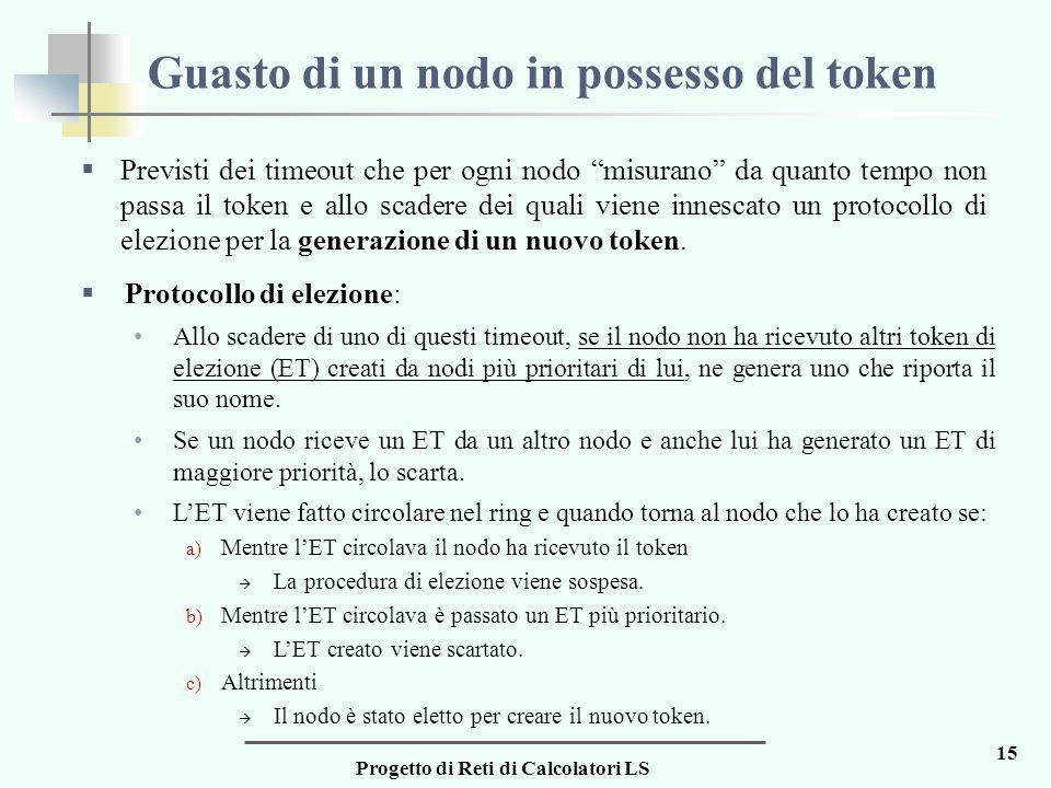Progetto di Reti di Calcolatori LS 15 Guasto di un nodo in possesso del token  Previsti dei timeout che per ogni nodo misurano da quanto tempo non passa il token e allo scadere dei quali viene innescato un protocollo di elezione per la generazione di un nuovo token.