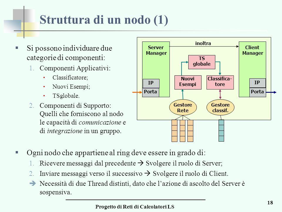 Progetto di Reti di Calcolatori LS 18 Struttura di un nodo (1)  Si possono individuare due categorie di componenti: 1.Componenti Applicativi: Classificatore; Nuovi Esempi; TSglobale.