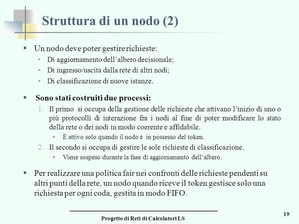 Progetto di Reti di Calcolatori LS 19 Struttura di un nodo (2)  Un nodo deve poter gestire richieste: Di aggiornamento dell'albero decisionale; Di in