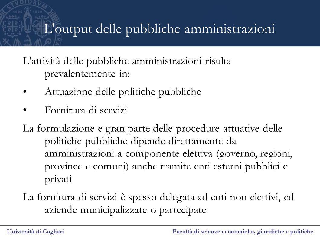 L'output delle pubbliche amministrazioni L'attività delle pubbliche amministrazioni risulta prevalentemente in: Attuazione delle politiche pubbliche F