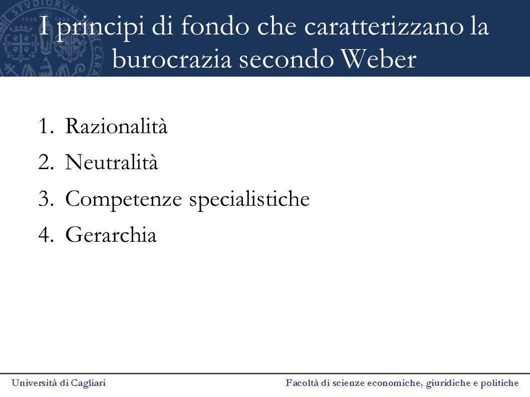 Unione europea Italia Sardegna Commissione Consiglio Consiglio europeo Parlamento DG BERS BEI Agenzie Parlamento Consiglio dei Ministri Corte costituzionale Ministeri Autorità ind.