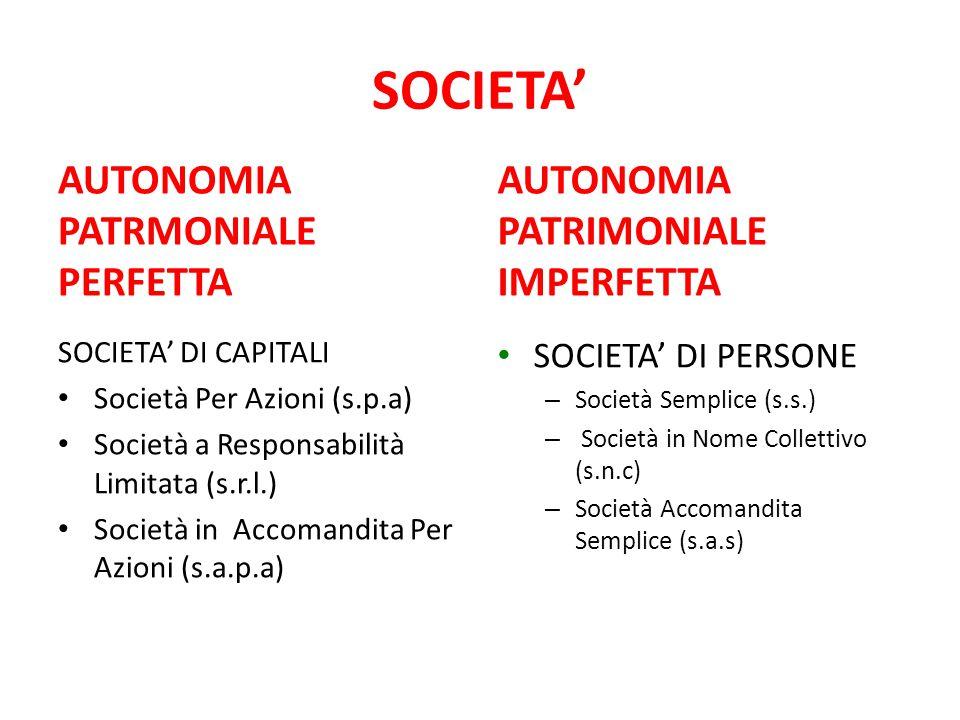 SOCIETA' AUTONOMIA PATRMONIALE PERFETTA SOCIETA' DI CAPITALI Società Per Azioni (s.p.a) Società a Responsabilità Limitata (s.r.l.) Società in Accomand