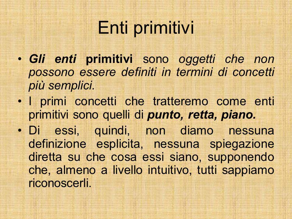 Enti primitivi Gli enti primitivi sono oggetti che non possono essere definiti in termini di concetti più semplici. I primi concetti che tratteremo co