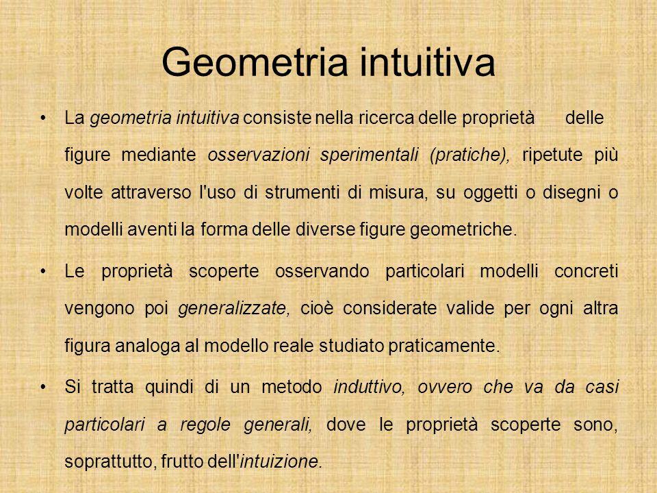 Geometria intuitiva La geometria intuitiva consiste nella ricerca delle proprietà delle figure mediante osservazioni sperimentali (pratiche), ripetute