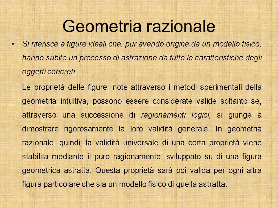Geometria razionale Si riferisce a figure ideali che, pur avendo origine da un modello fisico, hanno subito un processo di astrazione da tutte le cara