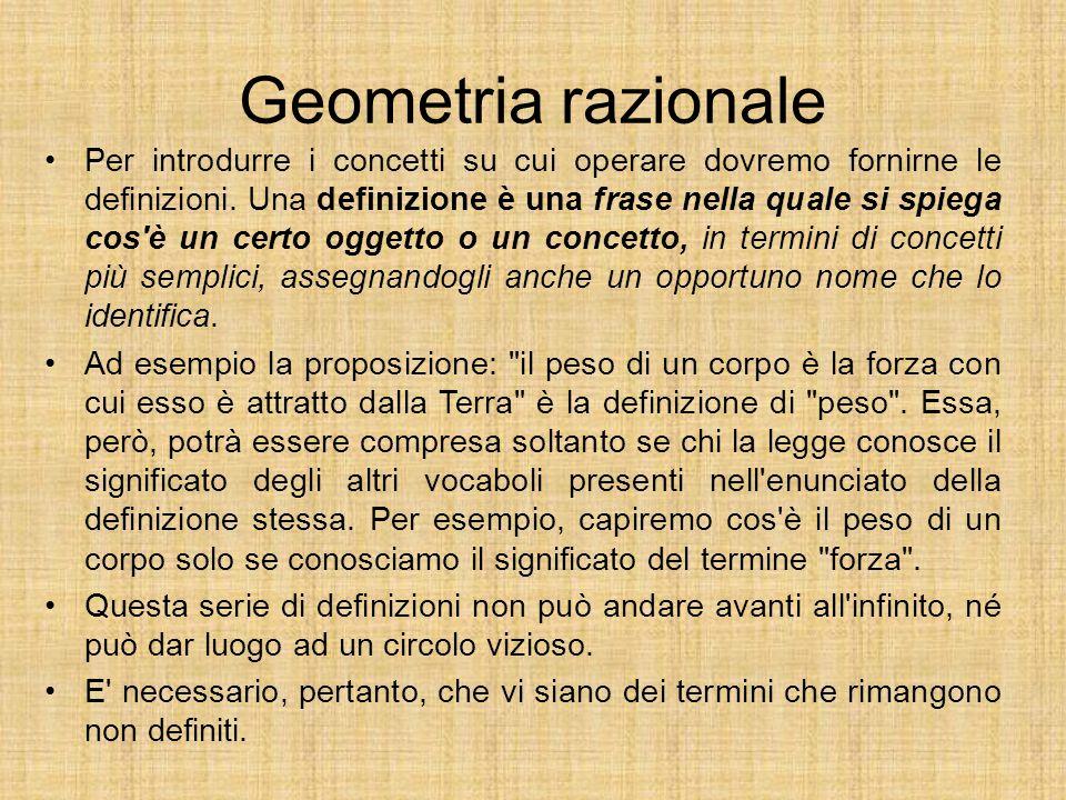 Geometria razionale Per introdurre i concetti su cui operare dovremo fornirne le definizioni. Una definizione è una frase nella quale si spiega cos'è
