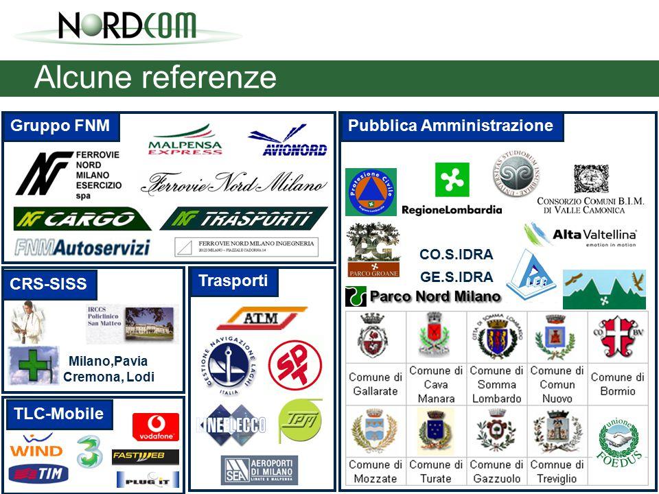 Trasporti CO.S.IDRA GE.S.IDRA Milano,Pavia Cremona, Lodi CRS-SISS TLC-Mobile Gruppo FNMPubblica Amministrazione Alcune referenze