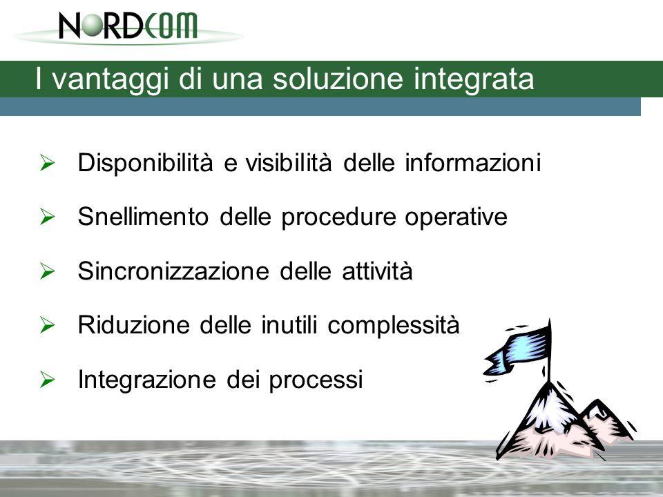 I vantaggi di una soluzione integrata  Disponibilità e visibilità delle informazioni  Snellimento delle procedure operative  Sincronizzazione delle attività  Riduzione delle inutili complessità  Integrazione dei processi