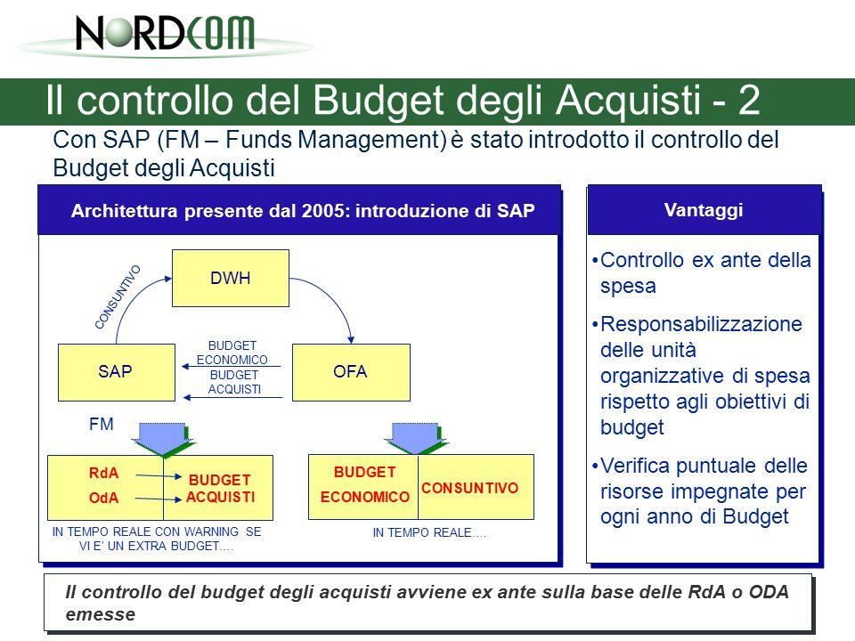 Il controllo del Budget degli Acquisti - 2 Architettura presente dal 2005: introduzione di SAP Il controllo del budget degli acquisti avviene ex ante sulla base delle RdA o ODA emesse SAP Vantaggi Controllo ex ante della spesa Responsabilizzazione delle unità organizzative di spesa rispetto agli obiettivi di budget Verifica puntuale delle risorse impegnate per ogni anno di Budget OFA DWH BUDGET ECONOMICO CONSUNTIVO BUDGET ECONOMICO BUDGET ACQUISTI FM IN TEMPO REALE….