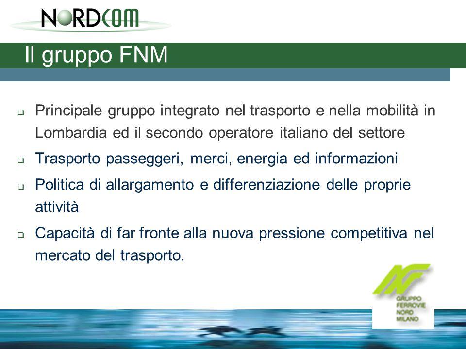 Il gruppo FNM – Le aziende