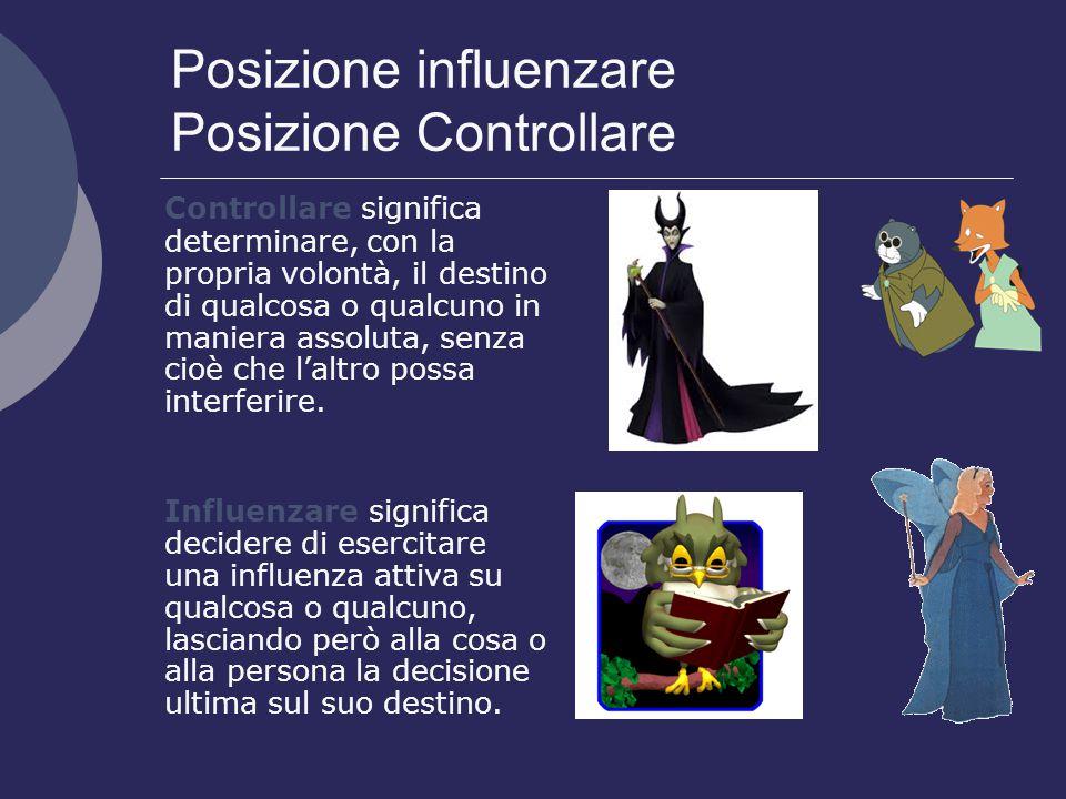 Posizione influenzare Posizione Controllare Controllare significa determinare, con la propria volontà, il destino di qualcosa o qualcuno in maniera as