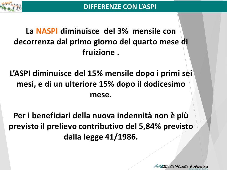 La Naspi favorisce i lavoratori con maggiore anzianità contributiva, infatti la nuova indennità Aspi va rapportata alla retribuzione media mensile che