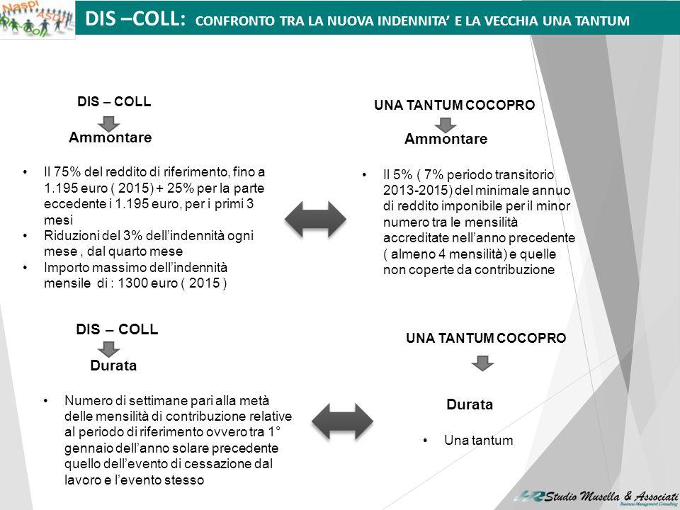 DIS – COLL Destinatari Cococo iscritti in via esclusiva alle gestione separata presso l'Inps Esclusi amministratori e sindaci UNA TANTUM COCOPRO Desti