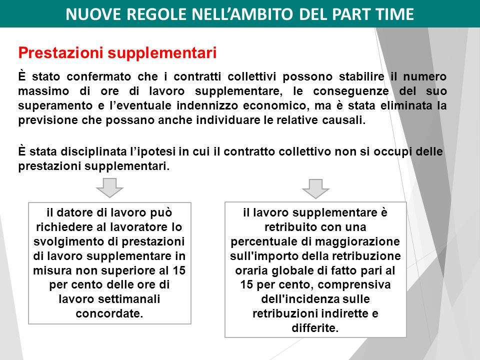NUOVE REGOLE NELL'AMBITO DEL PART TIME