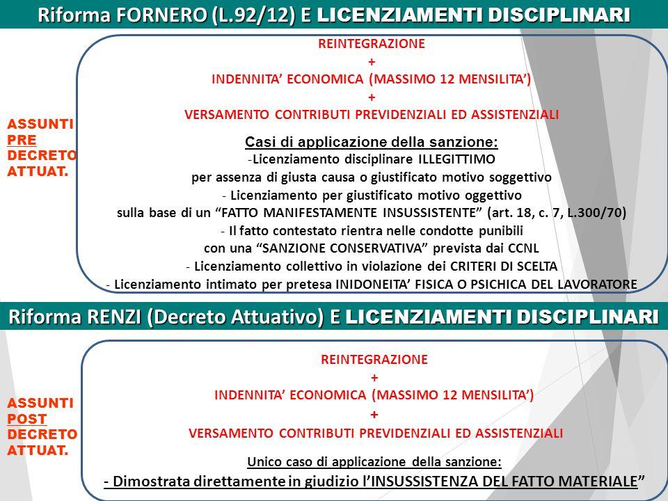 SANZIONE COLLEGATA ad ILLEGITTIMO LICENZIAMENTO DISCIPLINARE REINTEGRAZIONE + INDENNITA' non superiore a 12 mensilità (commisurata all'ultima retribuz